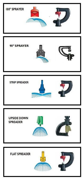 Micro Sprayers